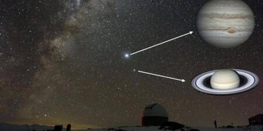 Jüpiter ve Satürn 800 yıl sonra kavuşacak