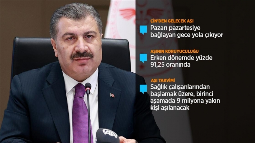 Sağlık Bakanı Koca: Çin'den gelecek aşının Türk insanında etkili ve güvenilir olduğundan eminiz
